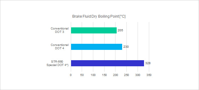 brake-fluid-2